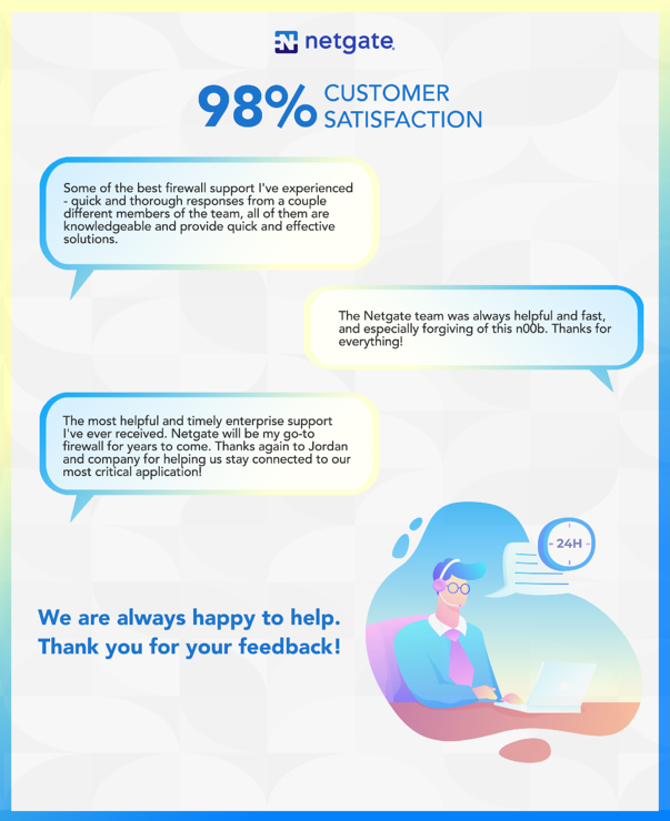 Customer Satisfaction 08_19
